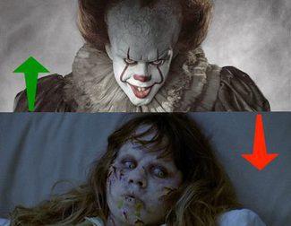 'It' ya es la película de terror más taquillera de la historia
