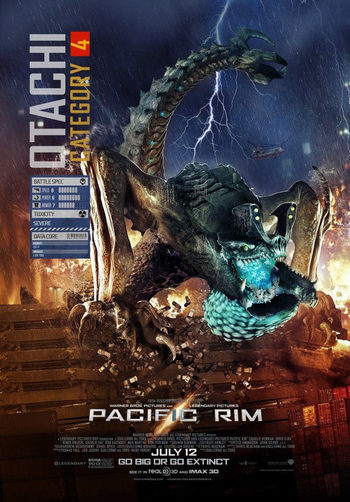 'Pacific Rim'