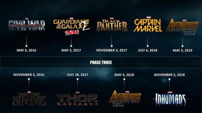 Calendario completo de la tercera fase de Marvel