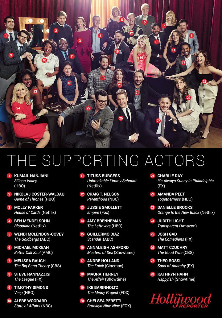 Emmy nominados