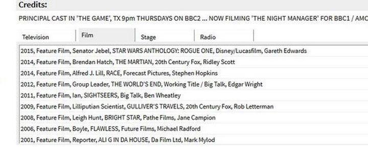 Base de datos de 'Star Wars: Rogue One'