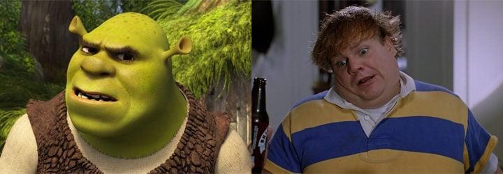 Shrek y Chris Farley