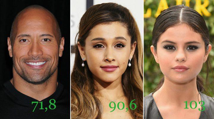 Dwayne Johnson, Ariana Grande y Selena Gomez son los actores con más seguidores de Instagram