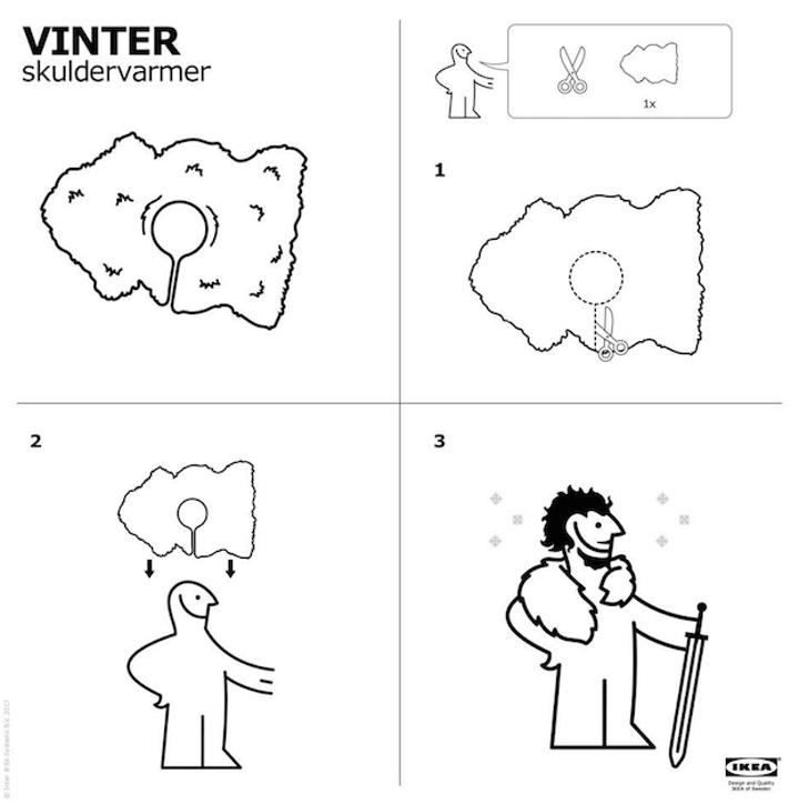 Manual para capas