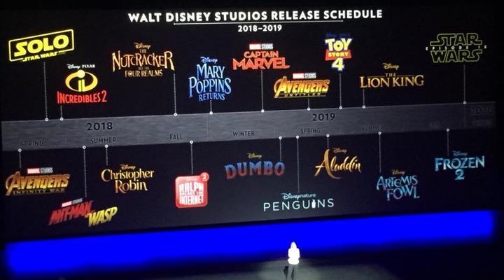 Calendario Disney