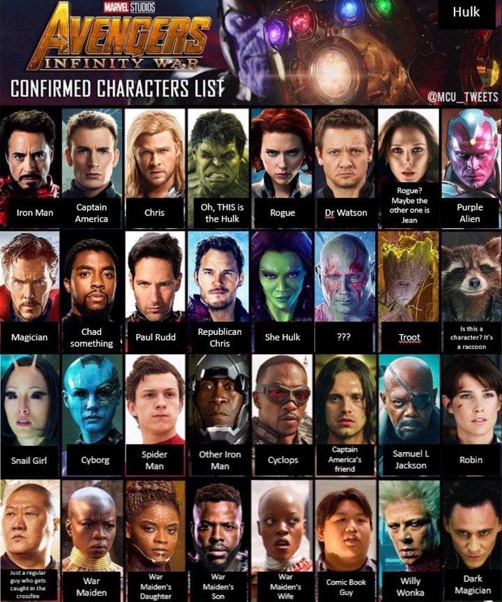 Protagonistas 'Vengadores: Infinity War'