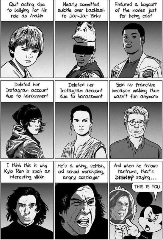 Fandom 'Star Wars'