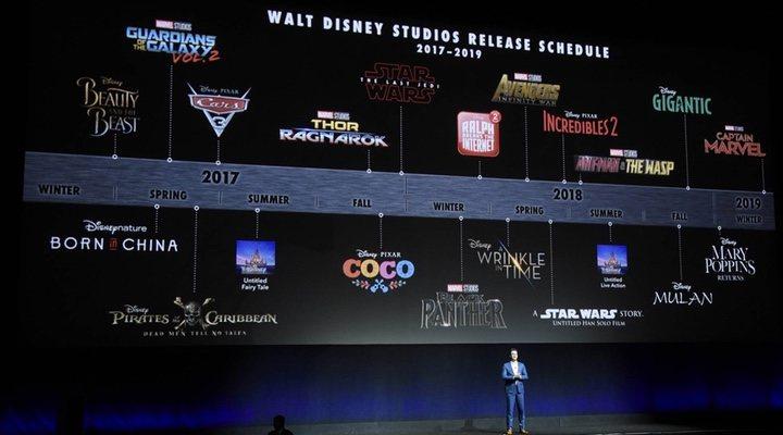 Próximos estrenos Disney