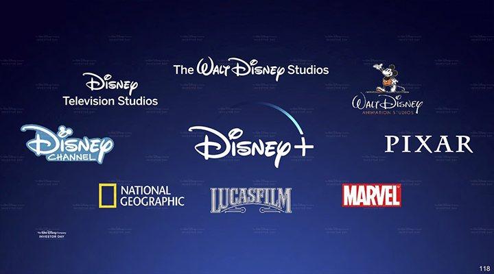Lanzamiento Disney Plus