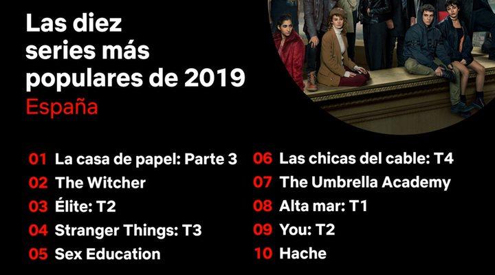 Tweet de Netflix España