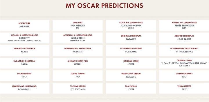 Predicciones Oscar