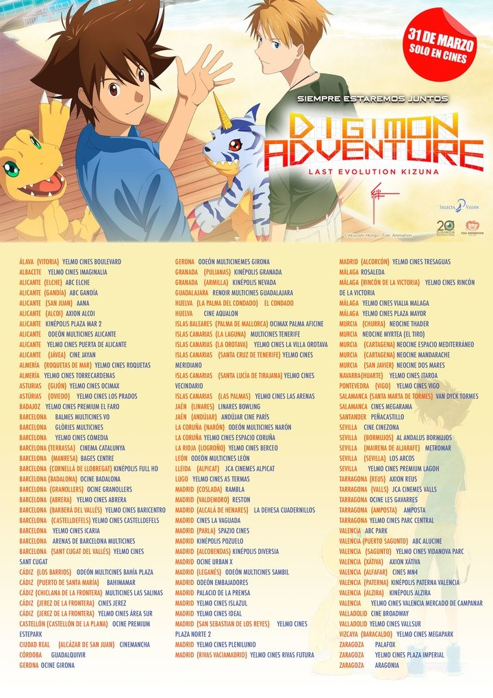 Lista de cines en los que se proyecta 'Digimon Adventure: Last Evolution Kizuna'