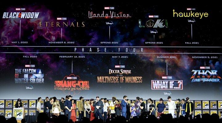Timeline de Marvel