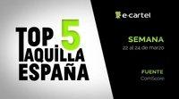 Top 5 taquilla España 22-24 marzo 2019