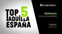 Top 5 Taquilla España del 8 al 10 de noviembre