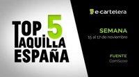 Top 5 Taquilla España del 15 al 17 de noviembre