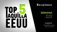 Top Taquilla: Lo más visto en Estados Unidos (Agosto - Semana 3)