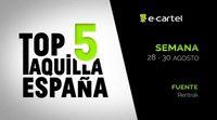 Top Taquilla: Lo más visto en España (Agosto - Semana 4)