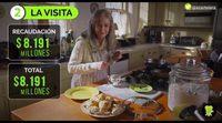 https://www.ecartelera.com/videos/top-taquilla-lo-mas-visto-eeuu-septiembre-semana-2/