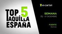 Top Taquilla: Lo más visto en España Semana 25-27 Diciembre