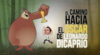 Infografía El camino hacia el Oscar de Leonardo DiCaprio